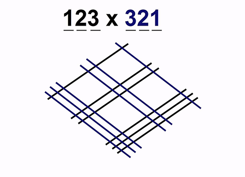 Drawing Lines Multiplication : Multiplication drawing lines mind blowing funny